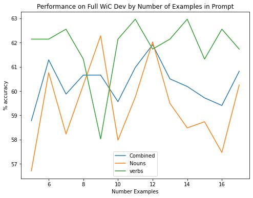 WiC_no_increase.png